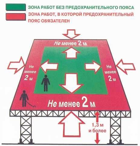 Инструкция По Технике Безопасности Для Монтажников Высотников