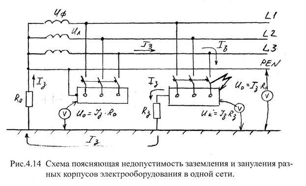 4.14), образуется цепь тока Iз